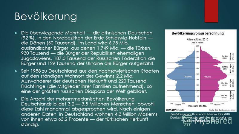 Bevölkerung Die überwiegende Mehrheit die ethnischen Deutschen (92 %). In den Nordbezirken der Erde Schleswig-Holstein die Dänen (50 Tausend). Im Land wird 6,75 Mio. ausländischer Bürger, aus denen 1,749 Mio. die Türken, 930 Tausend die Bürger der Re