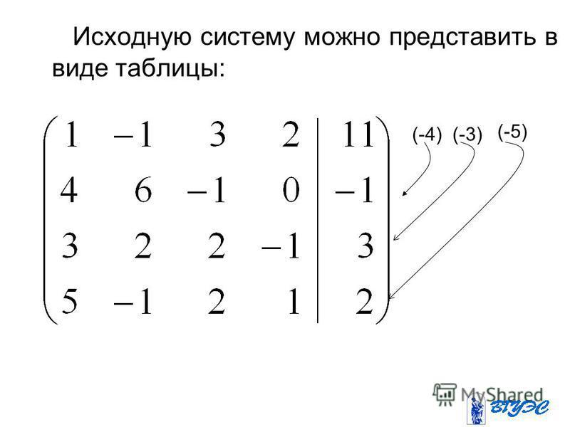 Исходную систему можно представить в виде таблицы: (-4)(-3) (-5)