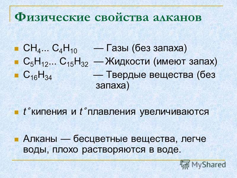 Физические свойства алканов СН 4... С 4 Н 10 Газы (без запаха) С 5 Н 12... С 15 Н 32 Жидкости (имеют запах) C 16 H 34 Твердые вещества (без запаха) t° кипения и t° плавления увеличиваются Алканы бесцветные вещества, легче воды, плохо растворяются в в
