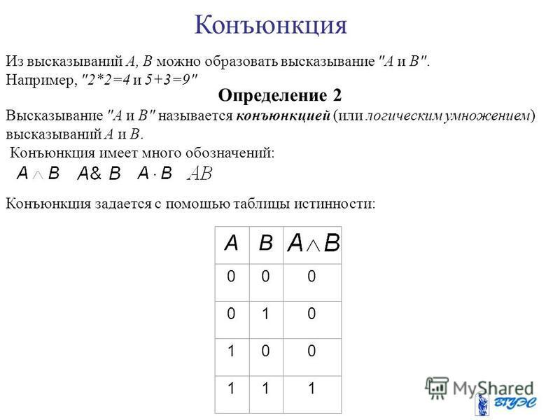 Операции над высказываниями. Отрицание Определение 1 Высказывание неверно, что А называется отрицанием А и обозначается Задается действие отрицания с помощью таблицы истинности: A 01 10 Например, пусть A =2*2=5, тогда =  неверно, что 2*2=5