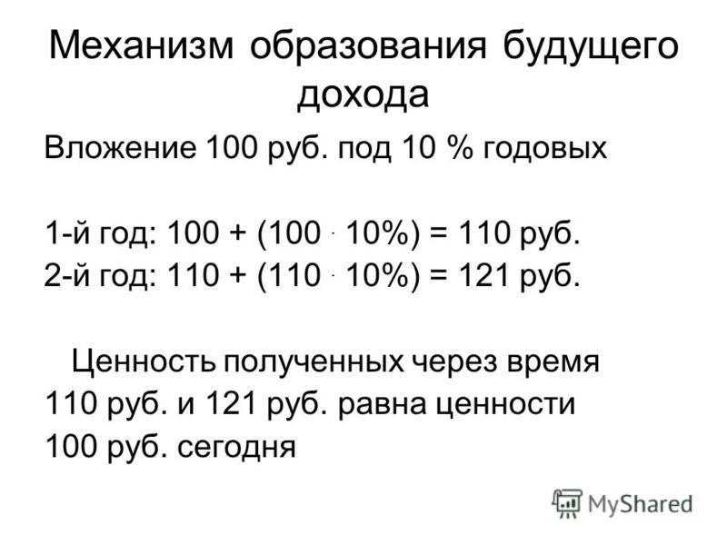 Механизм образования будущего дохода Вложение 100 руб. под 10 % годовых 1-й год: 100 + (100. 10%) = 110 руб. 2-й год: 110 + (110. 10%) = 121 руб. Ценность полученных через время 110 руб. и 121 руб. равна ценности 100 руб. сегодня