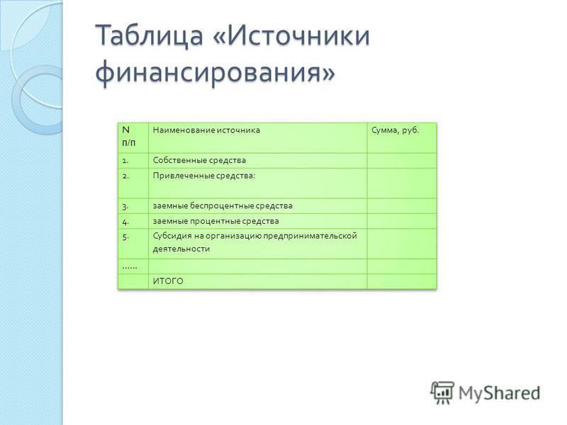 Таблица « Источники финансирования »