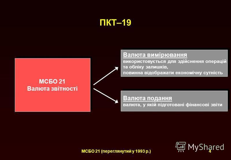 МСБО 21 (переглянутий у 1993 р.)4 ПКТ–19 Валюта вимірювання використовується для здійснення операцій та обліку залишків, повинна відображати економічну сутність Валюта вимірювання використовується для здійснення операцій та обліку залишків, повинна в