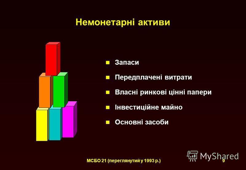 МСБО 21 (переглянутий у 1993 р.)9 Немонетарні активи Запаси Передплачені витрати Власні ринкові цінні папери Інвестиційне майно Основні засоби