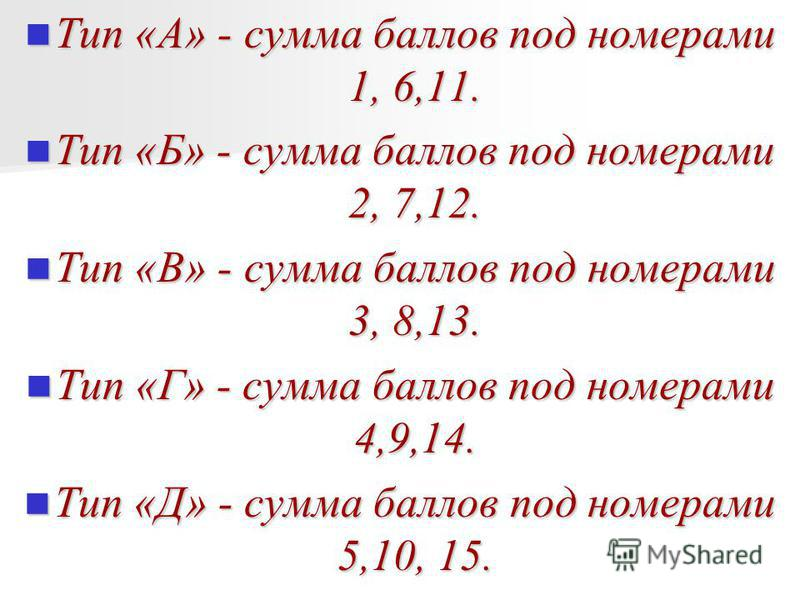 Тип «А» - сумма баллов под номерами 1, 6,11. Тип «А» - сумма баллов под номерами 1, 6,11. Тип «Б» - сумма баллов под номерами 2, 7,12. Тип «Б» - сумма баллов под номерами 2, 7,12. Тип «В» - сумма баллов под номерами 3, 8,13. Тип «В» - сумма баллов по