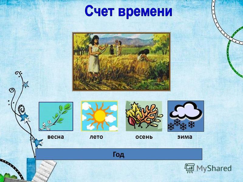 весна лето осень зима Год