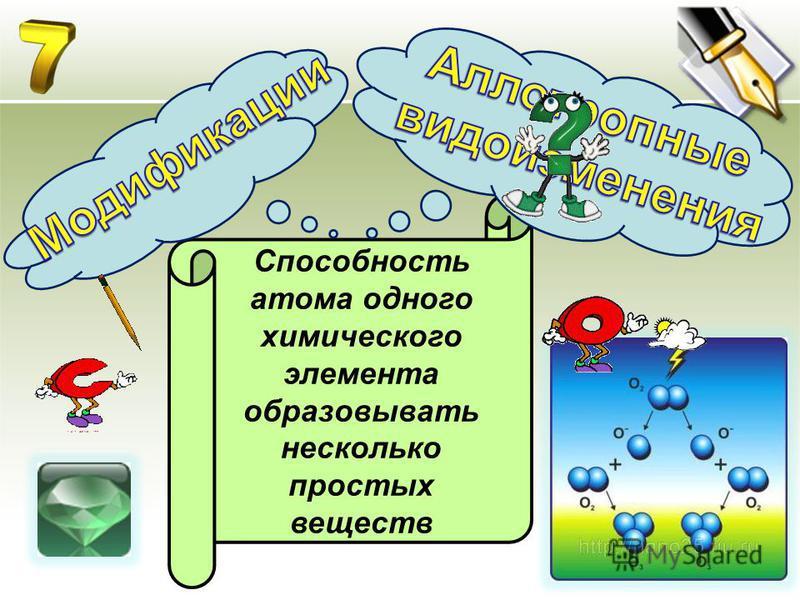 Способность атома одного химического элемента образовывать несколько простых веществ