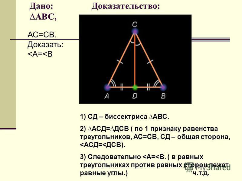 В равнобедренном треугольнике углы при основании равны. С АВ Угол А= углу В Свойства равнобедренного треугольника.