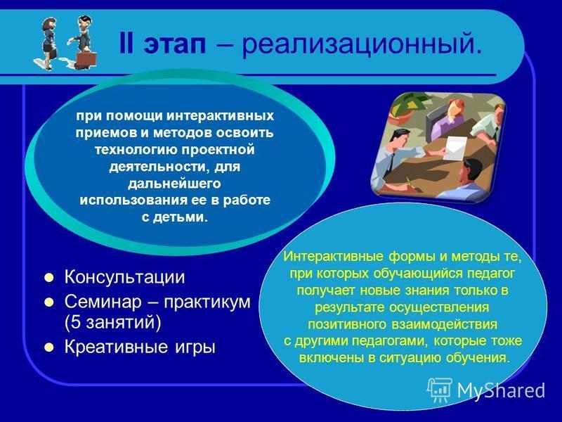II этап – реализационный. Консультации Семинар – практикум (5 занятий) Креативные игры при помощи интерактивных приемов и методов освоить технологию проектной деятельности, для дальнейшего использования ее в работе с детьми. Интерактивные формы и мет
