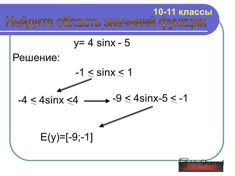 y= 4 sinx - 5 Решение: -1 < sinx < 1 -4 < 4sinx <4 -9 < 4sinx-5 < -1 E(y)=[-9;-1] Оглавление 10-11 классы