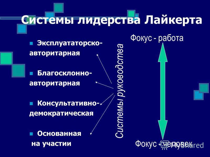 Вывод Лайкерта Стиль руководства обязательно ориентирован либо на работу (задачу), либо на человека.