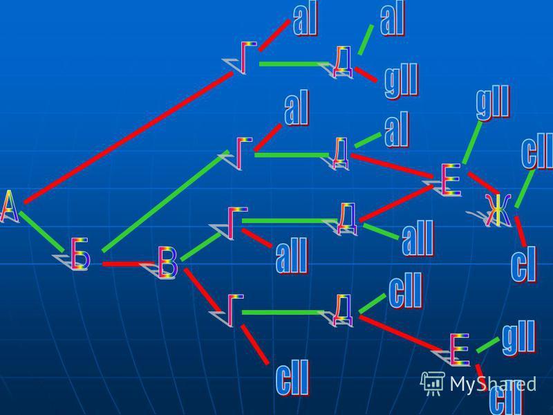 Модель принятия решений Врума - Йеттона