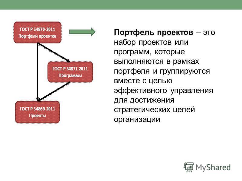 Портфель проектов – это набор проектов или программ, которые выполняются в рамках портфеля и группируются вместе с целью эффективного управления для достижения стратегических целей организации