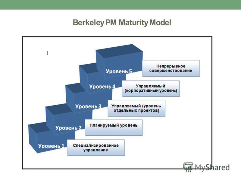 Berkeley PM Maturity Model