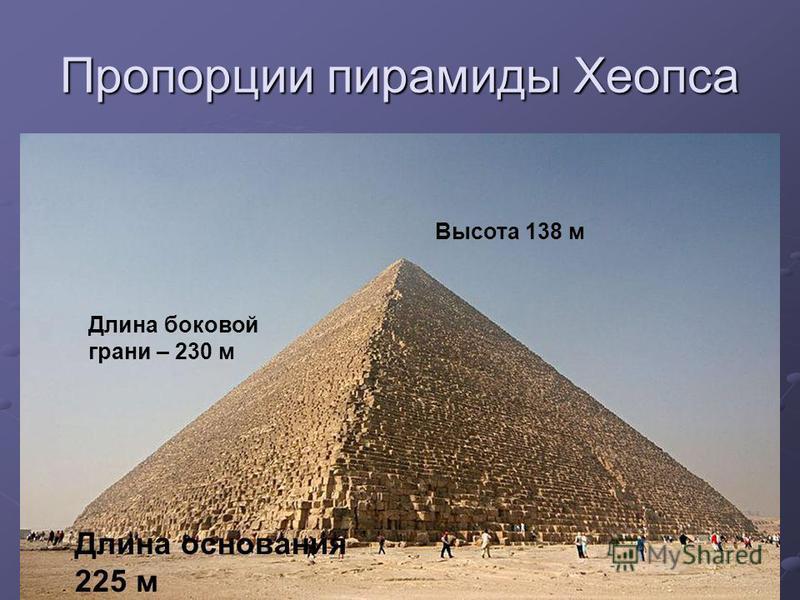 Пропорции пирамиды Хеопса Длина боковой грани – 230 м Высота 138 м Длина основания 225 м