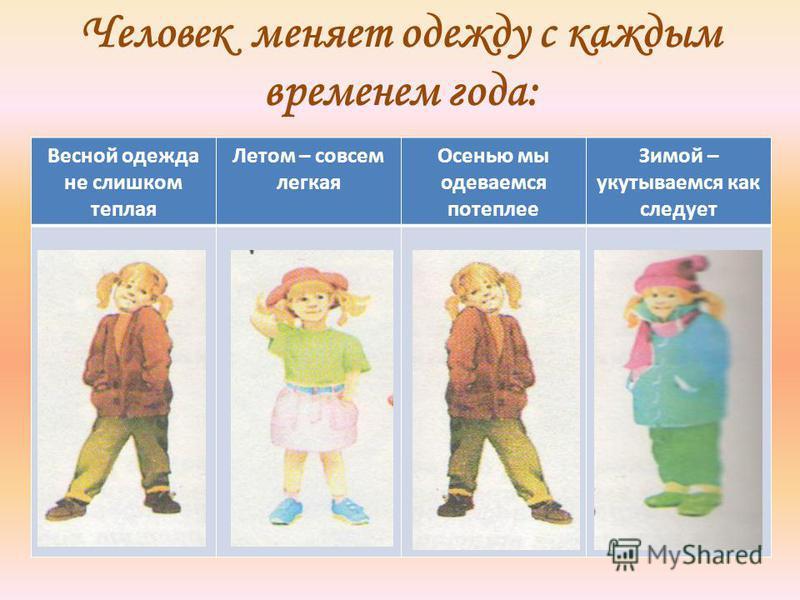 Человек меняет одежду с каждым временем года: Весной одежда не слишком теплая Летом – совсем легкая Осенью мы одеваемся потеплее Зимой – укутываемся как следует