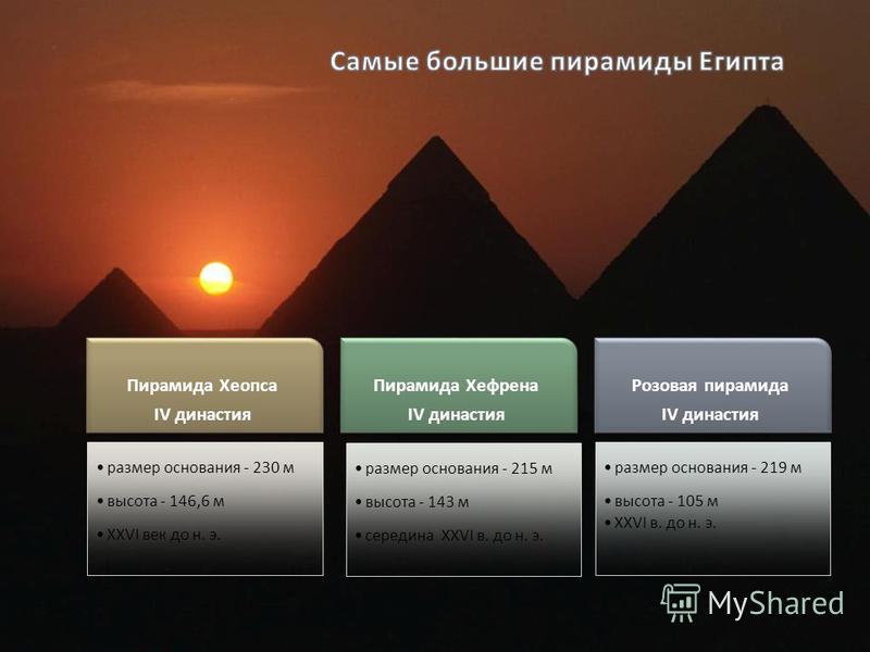 Пирамида Хеопса IV династия размер основания - 230 м высота - 146,6 м XXVI век до н. э. Пирамида Хефрена IV династия размер основания - 215 м высота - 143 м середина XXVI в. до н. э. Розовая пирамида IV династия размер основания - 219 м высота - 105
