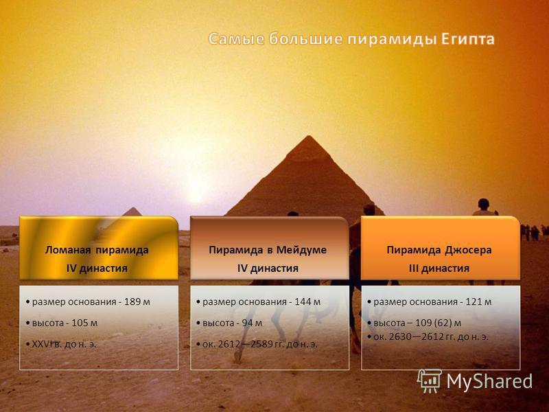 Ломаная пирамида IV династия размер основания - 189 м высота - 105 м XXVI в. до н. э. Пирамида в Мейдуме IV династия размер основания - 144 м высота - 94 м ок. 26122589 гг. до н. э. Пирамида Джосера III династия размер основания - 121 м высота – 109