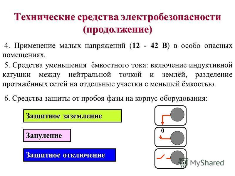 Средства электробезопасности Средства электробезопасности делят на технические и защитные. Технические средства электробезопасности 1. Выбор электрооборудования соответствующего исполнения в зависимости от условий эксплуатации (защищённое, брызгозащи