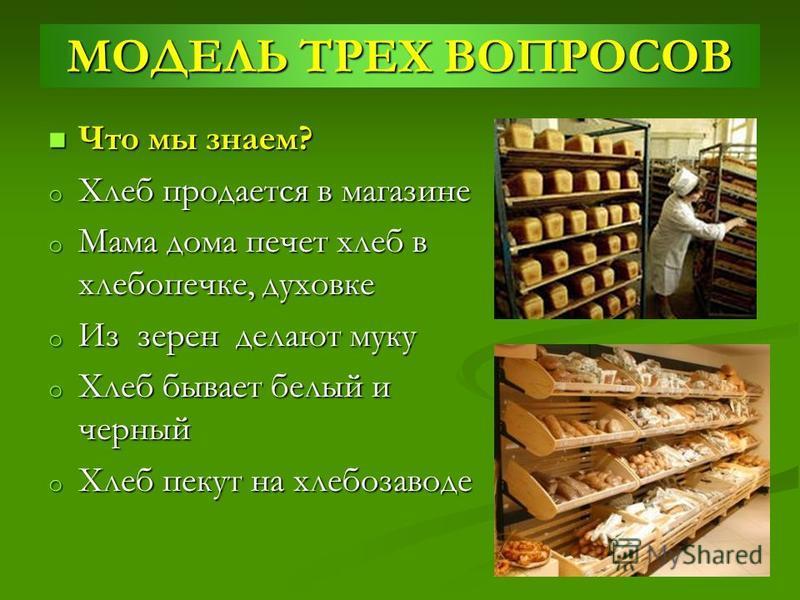 МОДЕЛЬ ТРЕХ ВОПРОСОВ Что мы знаем? Что мы знаем? o Хлеб продается в магазине o Мама дома печет хлеб в хлебопечке, духовке o Из зерен делают муку o Хлеб бывает белый и черный o Хлеб пекут на хлебозаводе