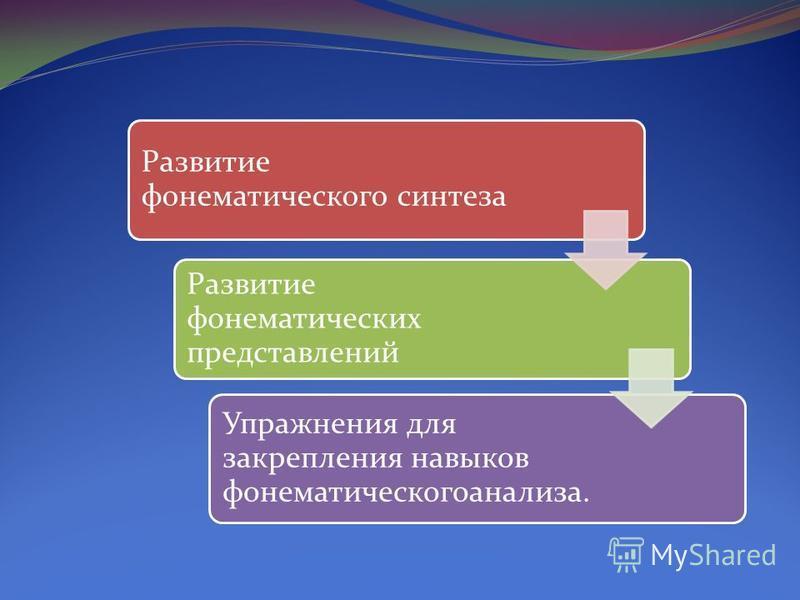 Развитие фонематического синтеза Развитие фонематических представлений Упражнения для закрепления навыков фонематического анализа.