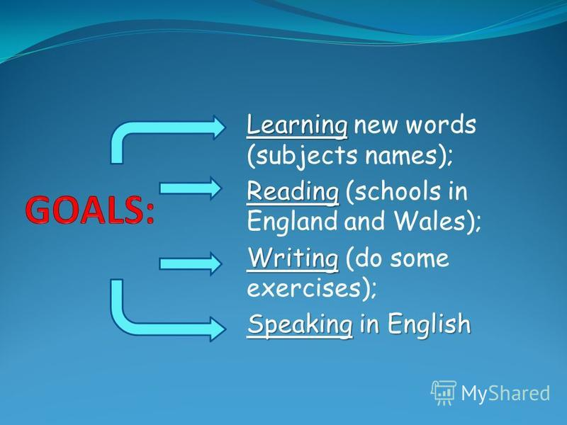 Learning Learning new words (subjects names); Reading Reading (schools in England and Wales); Writing Writing (do some exercises); Speaking in English