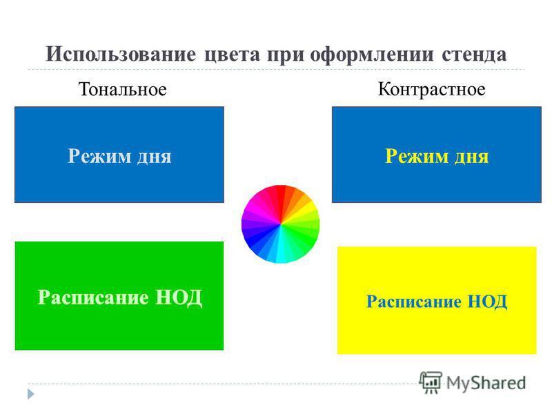 Использование цвета при оформлении стенда Тональное Контрастное Режим дня Расписание НОД