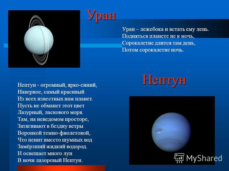 Уран – лежебока и встать ему лень. Подняться планете не в мочь, Сорокалетие длится там день, Потом сорокалетие ночь.Уран Нептун Нептун - огромный, ярко-синий, Наверное, самый красивый Из всех известных нам планет. Пусть не обманет этот цвет Лазурный,