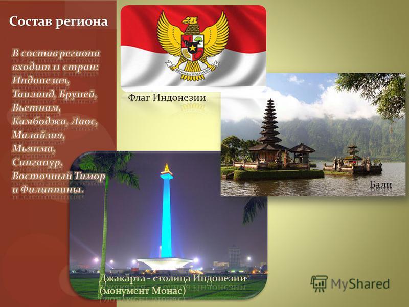 Состав региона Флаг Индонезии
