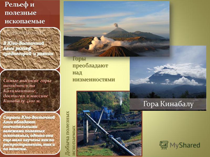 Добыча полезных ископаемых Гора Кинабалу Горы преобладают над низменностями