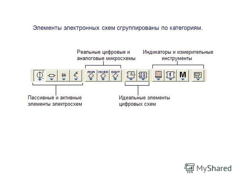Элементы электронных схем сгруппированы по категориям.