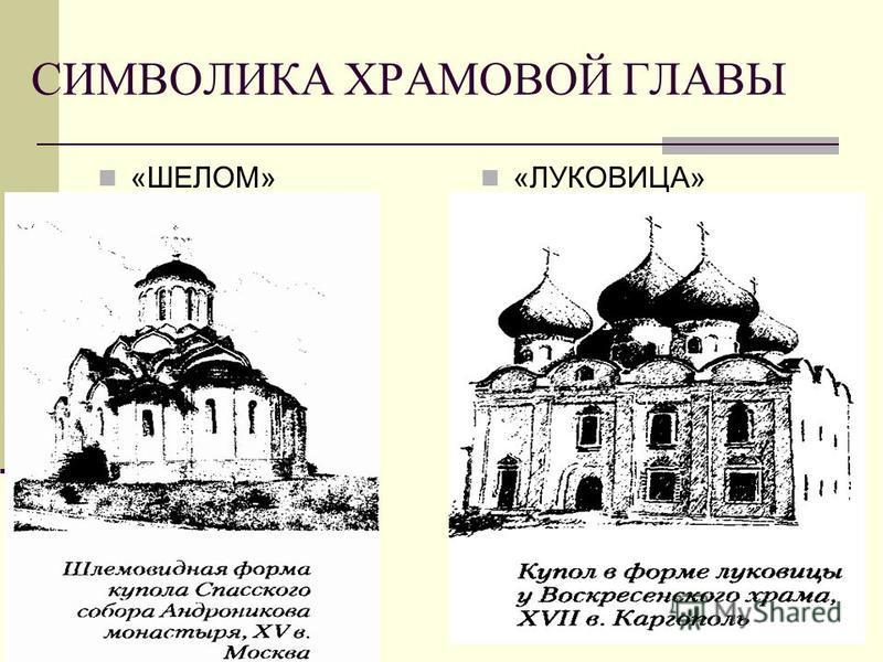СИМВОЛИКА ХРАМОВОЙ ГЛАВЫ «ШЕЛОМ» «ЛУКОВИЦА»