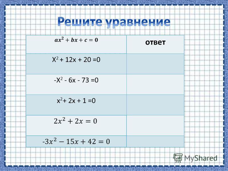 ответ X 2 + 12x + 20 =0 -X 2 - 6x - 73 =0 x 2 + 2x + 1 =0