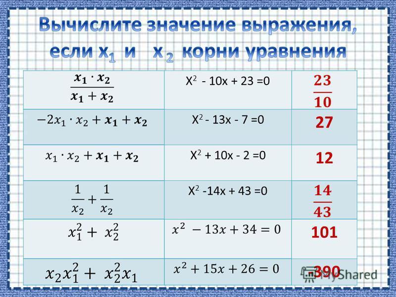 X 2 - 10x + 23 =0 X 2 - 13x - 7 =0 27 X 2 + 10x - 2 =0 12 X 2 -14x + 43 =0 101 -390