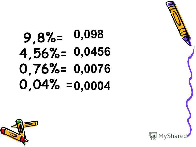 Переведите проценты в десятичную дробь: 23%= 45%= 123%= 0,23 0,45 1,23