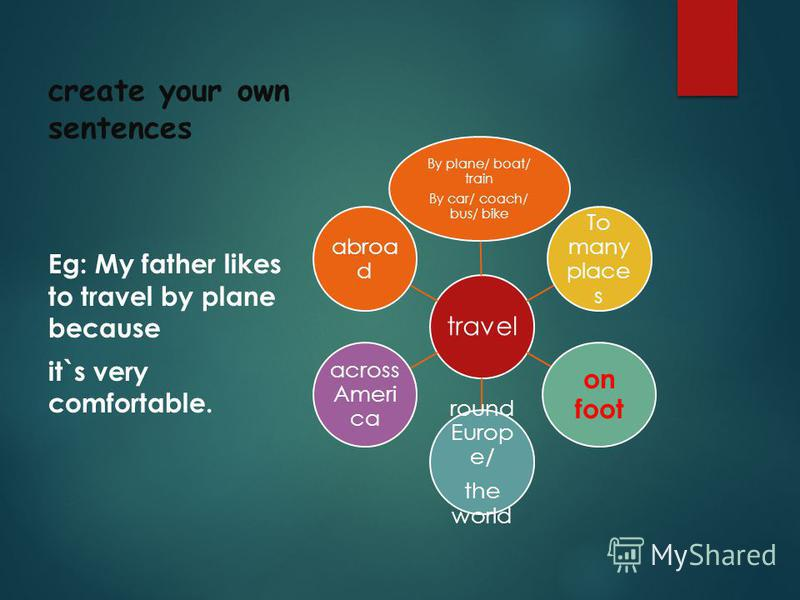 create your own sentences travel By plane/ boat/ train By car/ coach/ bus/ bike To many place s on foot round Europ e/ the world across Ameri ca abroa d Eg: My father likes to travel by plane because it`s very comfortable.