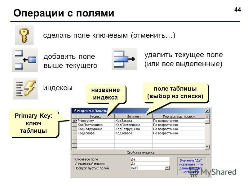 44 Операции с полями сделать поле ключевым (отменить…) добавить поле выше текущего удалить текущее поле (или все выделенные) индексы поле таблицы (выбор из списка) поле таблицы (выбор из списка) Primary Key: ключ таблицы Primary Key: ключ таблицы наз