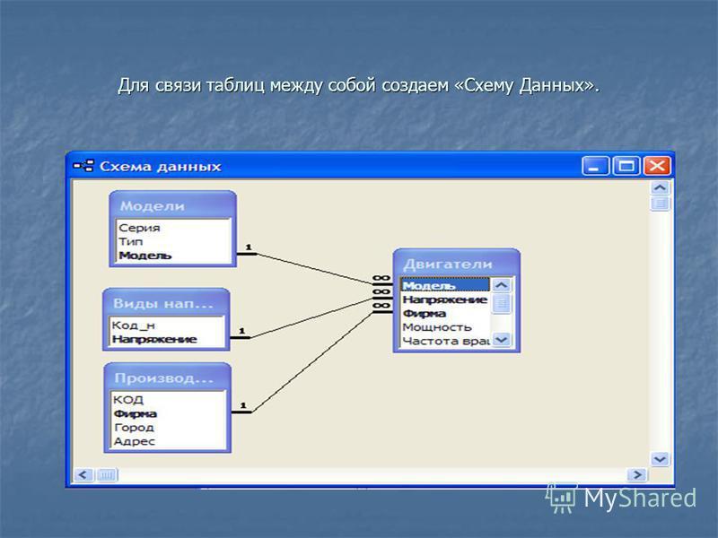 Презентация на тему Курсовая работа на тему Разработка базы  4 Для связи таблиц между собой создаем Схему Данных