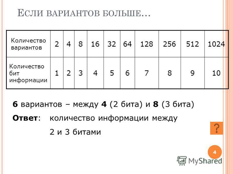 Е СЛИ ВАРИАНТОВ БОЛЬШЕ … Количество вариантов 2481632641282565121024 Количество бит информации 12345678910 4 6 вариантов – между 4 (2 бита) и 8 (3 бита) Ответ: количество информации между 2 и 3 битами
