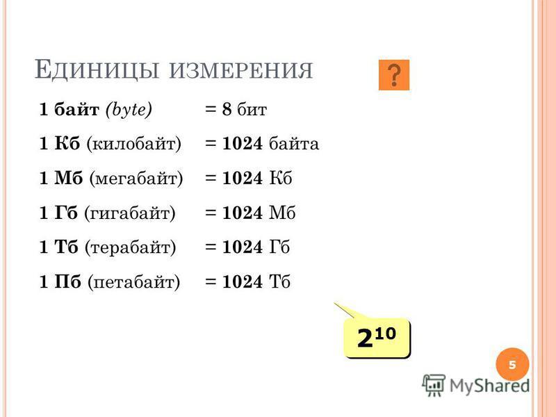 Е ДИНИЦЫ ИЗМЕРЕНИЯ 1 байт (byte) = 8 бит 1 Кб (килобайт) = 1024 байта 1 Мб (мегабайт) = 1024 Кб 1 Гб (гигабайт) = 1024 Мб 1 Тб (терабайт) = 1024 Гб 1 Пб (петабайт) = 1024 Тб 5 2 10