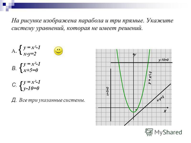 На рисунке изображена парабола и три прямые. Укажите систему уравнений, которая не имеет решений. А. { Х У 1 х-у=2 у = х²-1 у-10=0 х+5=0 у = х²-1 х-у=2 В. { у = х²-1 х+5=0 С. { у = х²-1 у-10=0 Д. Все три указанные системы.