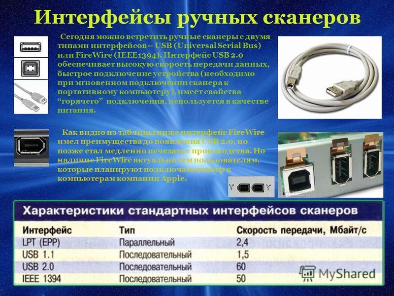 Интерфейсы ручных сканеров Сегодня можно встретить ручные сканеры с двумя типами интерфейсов – USB (Universal Serial Bus) или FireWire (IEEE1394). Интерфейс USB 2.0 обеспечивает высокую скорость передачи данных, быстрое подключение устройства (необхо