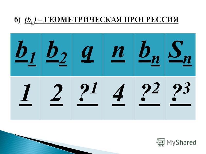 b1b1 b2b2 qnbnbn SnSn 12?1?1 4?2?2 ?3?3