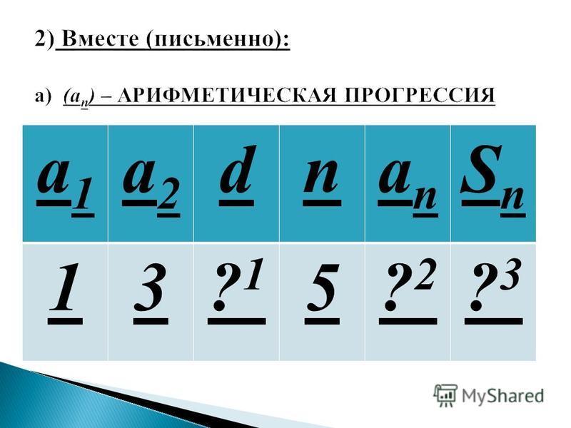 a1a1 a2a2 dnanan SnSn 13?1?1 5?2?2 ?3?3