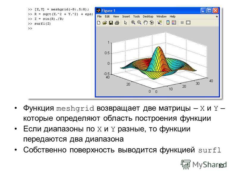 32 Функция meshgrid возвращает две матрицы – X и Y – которые определяют область построения функции Если диапазоны по X и Y разные, то функции передаются два диапазона Собственно поверхность выводится функцией surfl