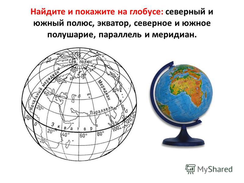 Найдите и покажите на глобусе: северный и южный полюс, экватор, северное и южное полушарие, параллель и меридиан.