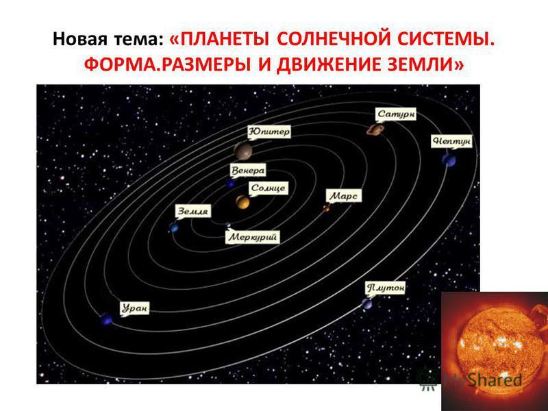 Новая тема: «ПЛАНЕТЫ СОЛНЕЧНОЙ СИСТЕМЫ. ФОРМА.РАЗМЕРЫ И ДВИЖЕНИЕ ЗЕМЛИ»