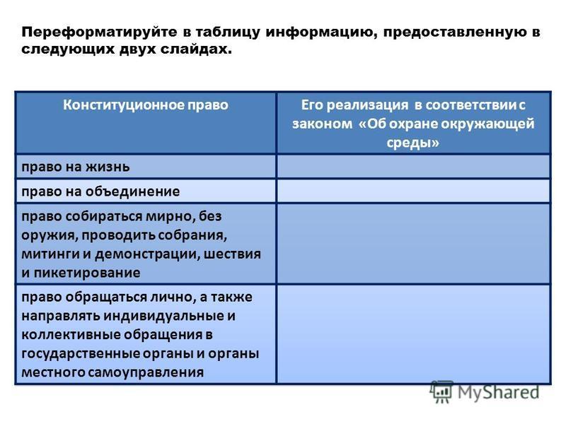 Переформатируйте в таблицу информацию, предоставленную в следующих двух слайдах.