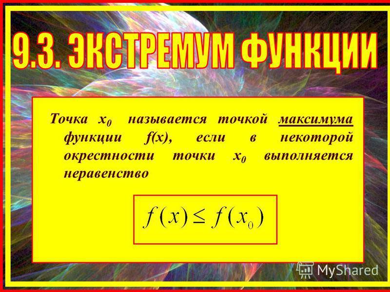 Точка х 0 называется точкой максимума функции f(x), если в некоторой окрестности точки х 0 выполняется неравенство