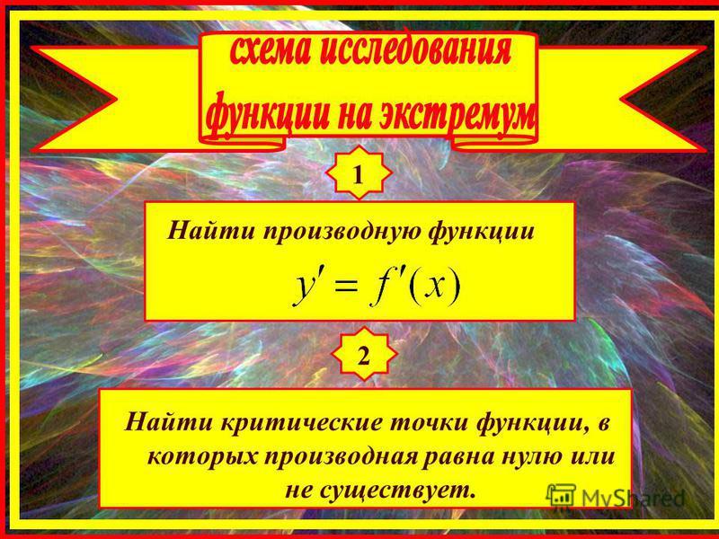 1 Найти производную функции 2 Найти критические точки функции, в которых производная равна нулю или не существует.